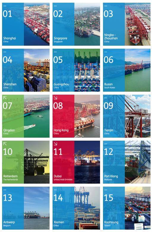 chinese ports